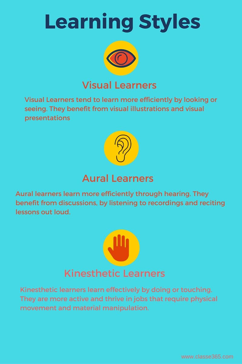 different-learning-styles-in-adults